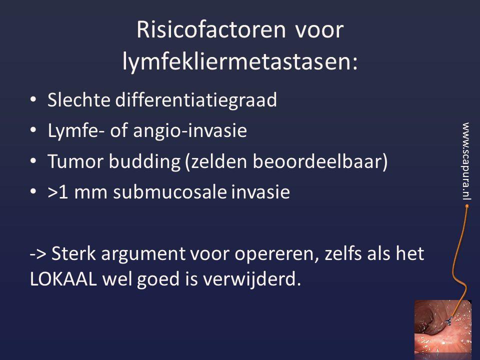 Risicofactoren voor lymfekliermetastasen: Slechte differentiatiegraad Lymfe- of angio-invasie Tumor budding (zelden beoordeelbaar) >1 mm submucosale invasie -> Sterk argument voor opereren, zelfs als het LOKAAL wel goed is verwijderd.