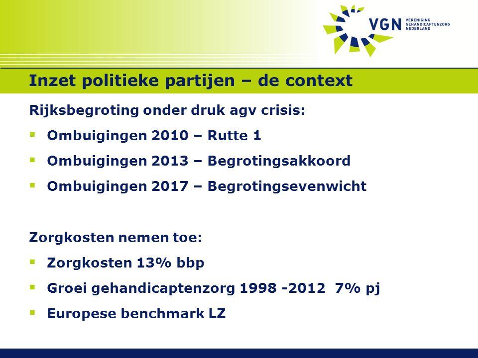 Inzet politieke partijen