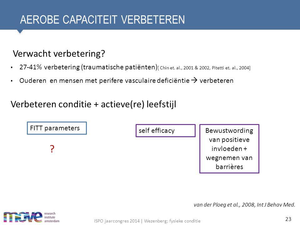 ISPO jaarcongres 2014 | Wezenberg; fysieke conditie AEROBE CAPACITEIT VERBETEREN Verwacht verbetering.