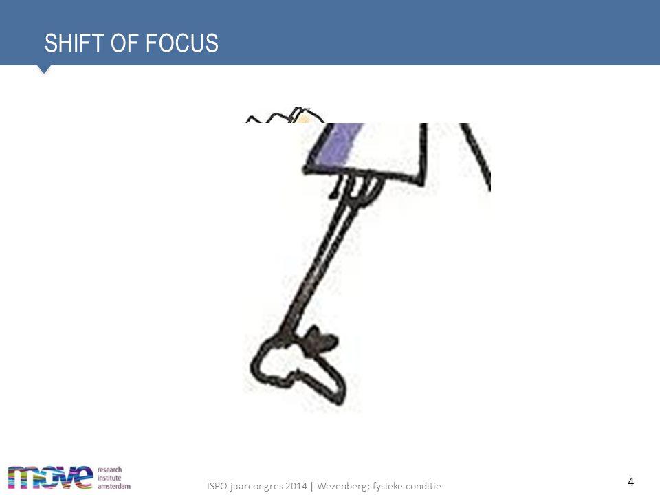 ISPO jaarcongres 2014 | Wezenberg; fysieke conditie SHIFT OF FOCUS 4