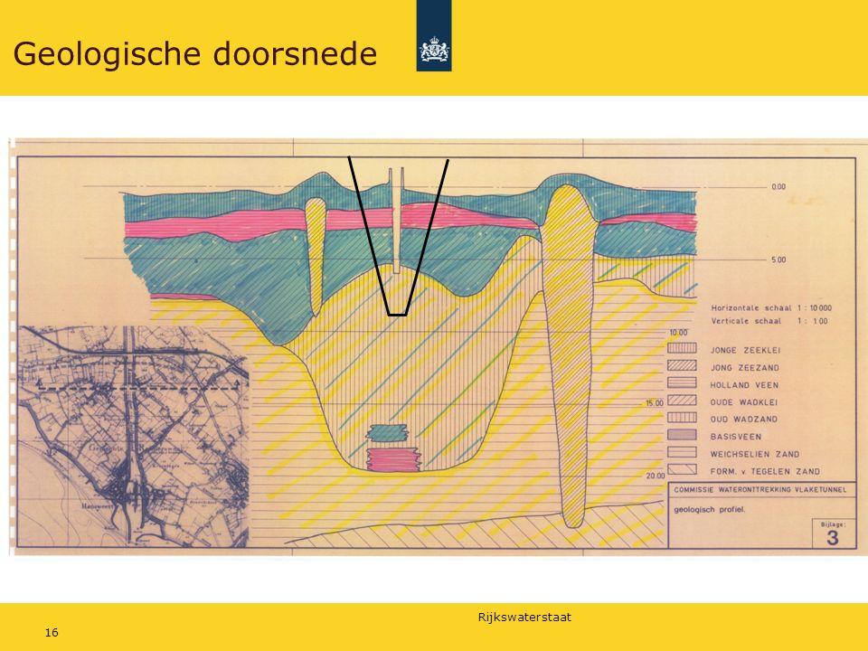 Rijkswaterstaat 16 Geologische doorsnede