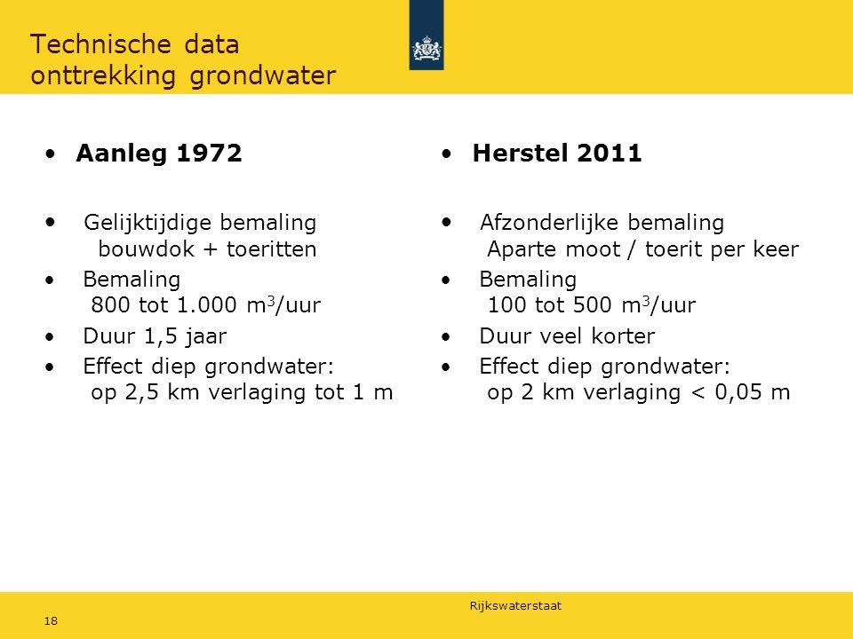 Rijkswaterstaat 18 Technische data onttrekking grondwater Aanleg 1972 Gelijktijdige bemaling bouwdok + toeritten Bemaling 800 tot 1.000 m 3 /uur Duur 1,5 jaar Effect diep grondwater: op 2,5 km verlaging tot 1 m Herstel 2011 Afzonderlijke bemaling Aparte moot / toerit per keer Bemaling 100 tot 500 m 3 /uur Duur veel korter Effect diep grondwater: op 2 km verlaging < 0,05 m