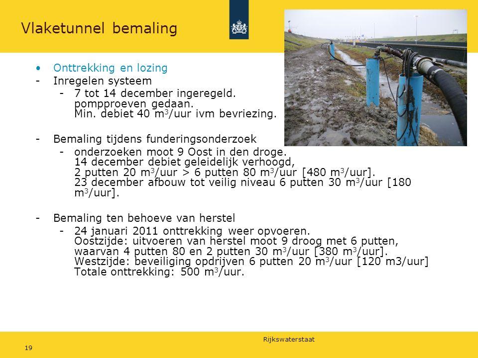 Rijkswaterstaat 19 Vlaketunnel bemaling Onttrekking en lozing -Inregelen systeem -7 tot 14 december ingeregeld.