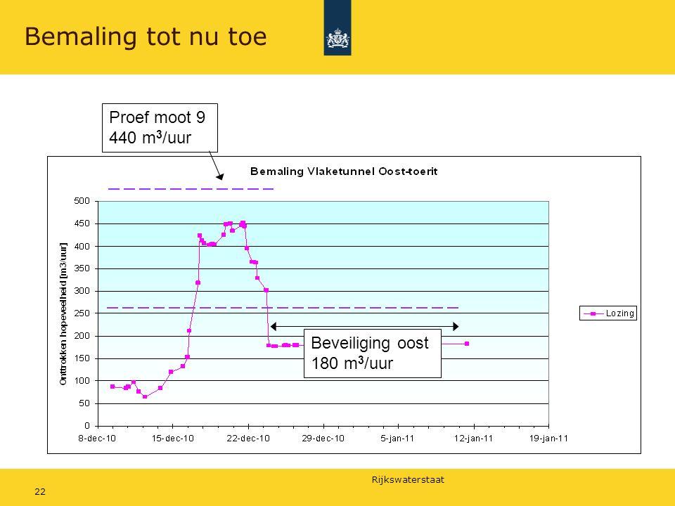 Rijkswaterstaat 22 Bemaling tot nu toe Proef moot 9 440 m 3 /uur Beveiliging oost 180 m 3 /uur