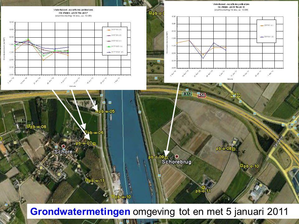 Rijkswaterstaat 23 Vlaketunnel monitoring omgeving Overzichtskaart peilbuizen in de omgeving Grondwatermetingen omgeving tot en met 5 januari 2011