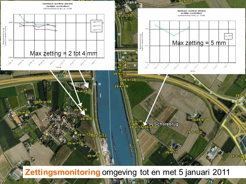 Rijkswaterstaat 24 Vlaketunnel monitoring omgeving Overzichtskaart zakbaken bij 'objecten' Max zetting = 5 mm Max zetting = 2 tot 4 mm Zettingsmonitoring omgeving tot en met 5 januari 2011