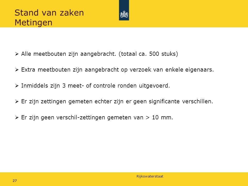 Rijkswaterstaat 27 Stand van zaken Metingen  Alle meetbouten zijn aangebracht.