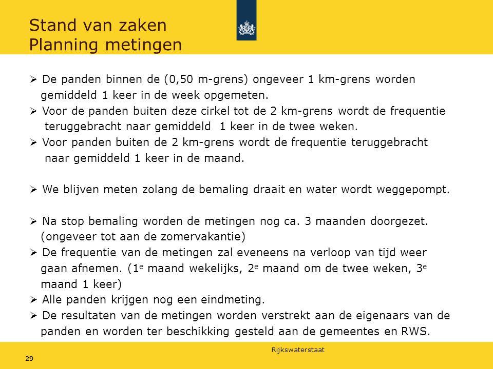 Rijkswaterstaat 29 Stand van zaken Planning metingen  De panden binnen de (0,50 m-grens) ongeveer 1 km-grens worden gemiddeld 1 keer in de week opgemeten.