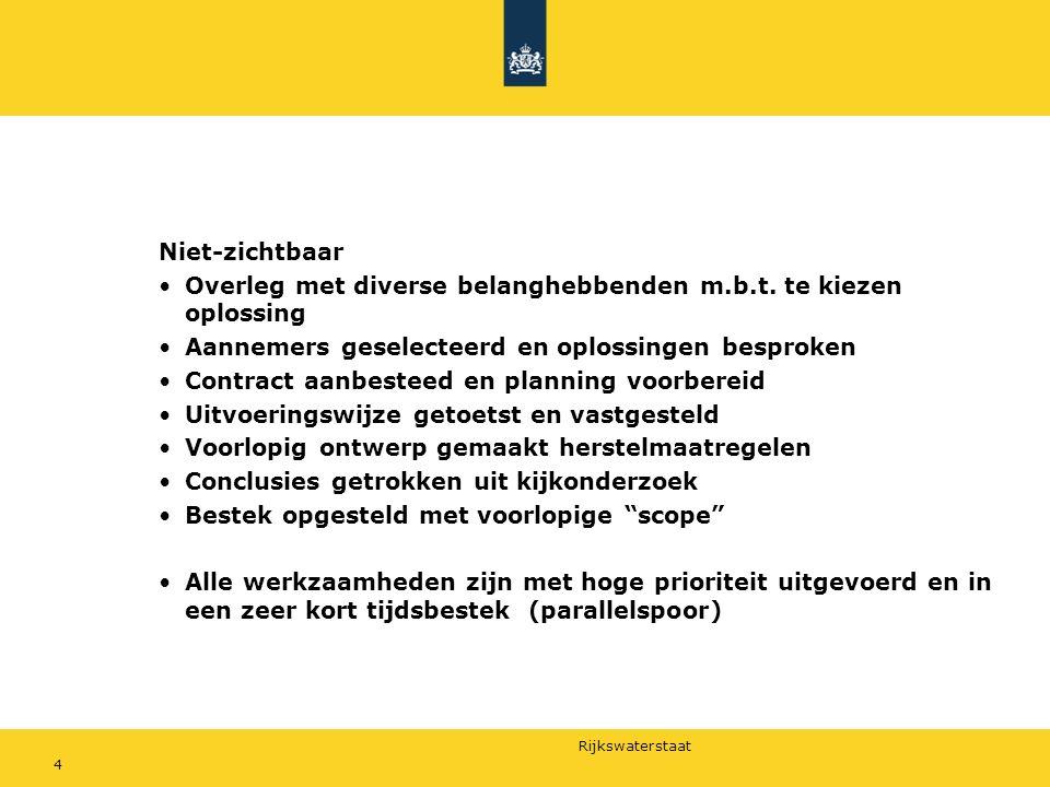 Rijkswaterstaat 4 Niet-zichtbaar Overleg met diverse belanghebbenden m.b.t.