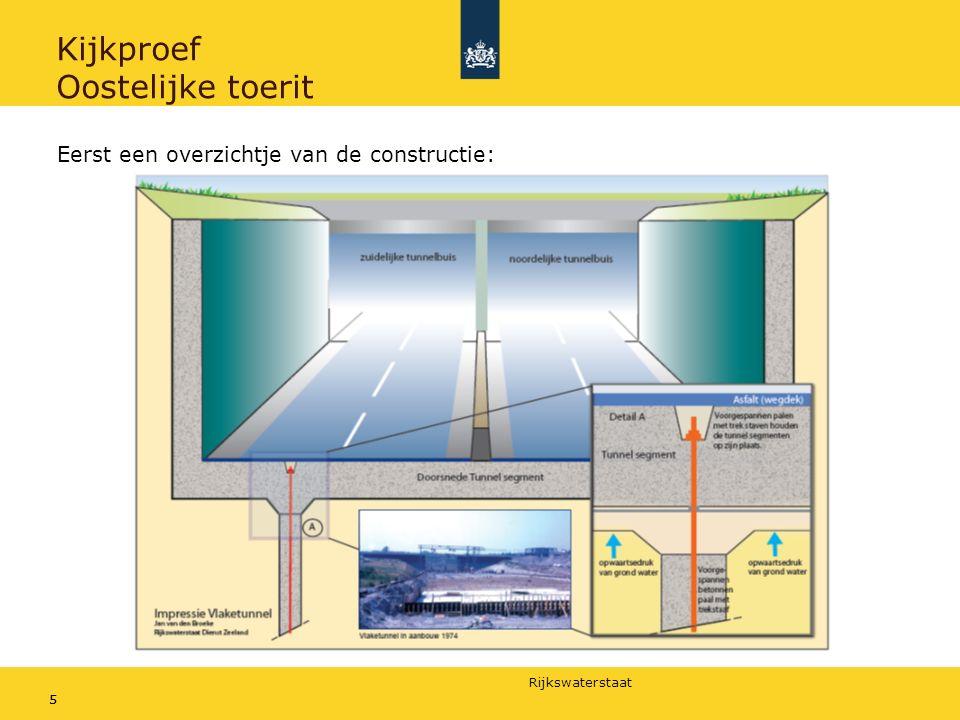Rijkswaterstaat 55 Kijkproef Oostelijke toerit Eerst een overzichtje van de constructie: