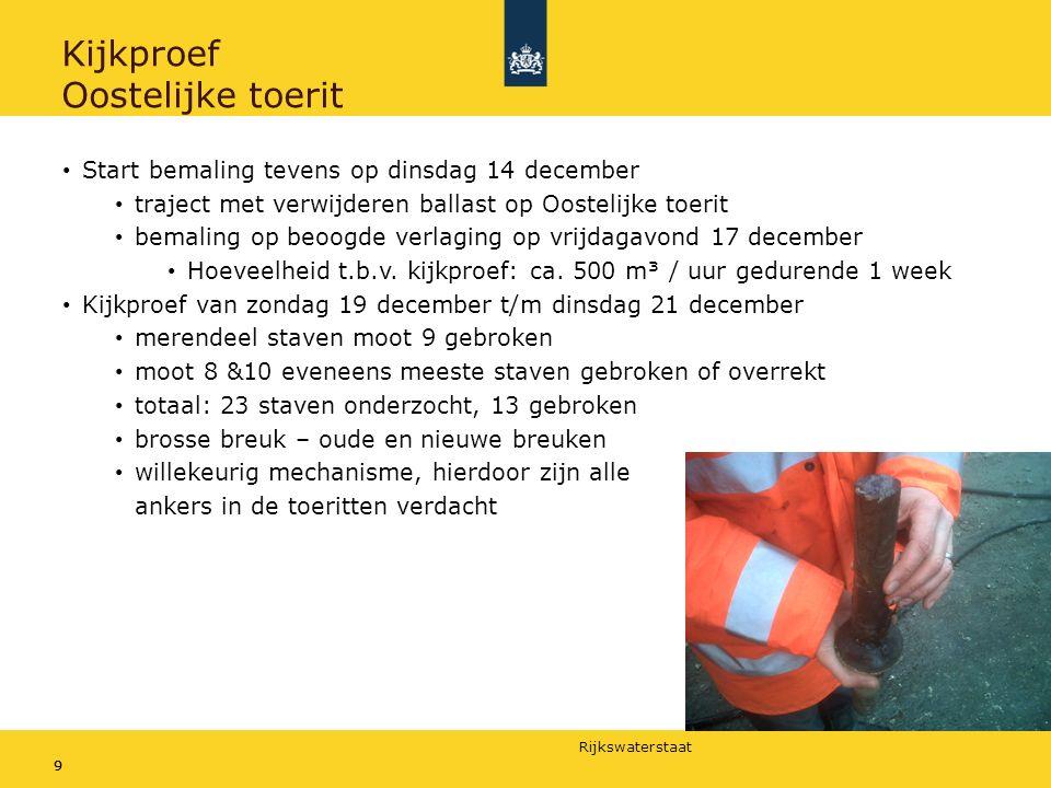 Rijkswaterstaat 99 Kijkproef Oostelijke toerit Start bemaling tevens op dinsdag 14 december traject met verwijderen ballast op Oostelijke toerit bemaling op beoogde verlaging op vrijdagavond 17 december Hoeveelheid t.b.v.