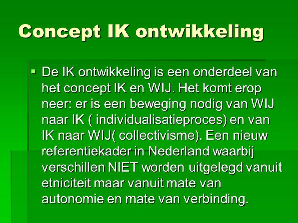 Concept IK ontwikkeling  De IK ontwikkeling is een onderdeel van het concept IK en WIJ.