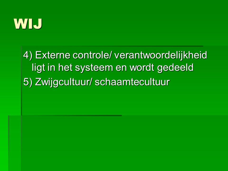 WIJ 4) Externe controle/ verantwoordelijkheid ligt in het systeem en wordt gedeeld 5) Zwijgcultuur/ schaamtecultuur