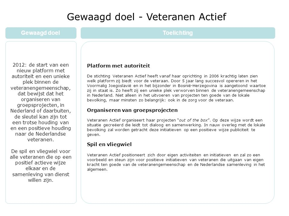 Gewaagd doel Toelichting 2012: de start van een nieuw platform met autoriteit en een unieke plek binnen de veteranengemeenschap, dat bewijst dat het organiseren van groepsprojecten, in Nederland of daarbuiten, de sleutel kan zijn tot een trotse houding van en een positieve houding naar de Nederlandse veteranen.