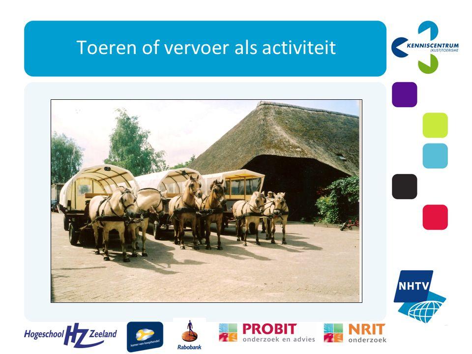 Verdere procedure Project ingediend voor bijdrage RAAK-MKB, uitslag voor Kerst 2010 In beeld brengen enthousiaste ondernemers Starten in januari 2011
