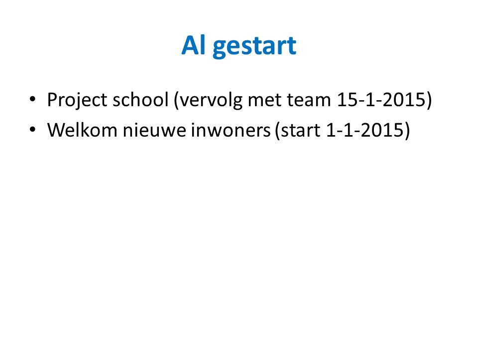 Al gestart Project school (vervolg met team 15-1-2015) Welkom nieuwe inwoners (start 1-1-2015)
