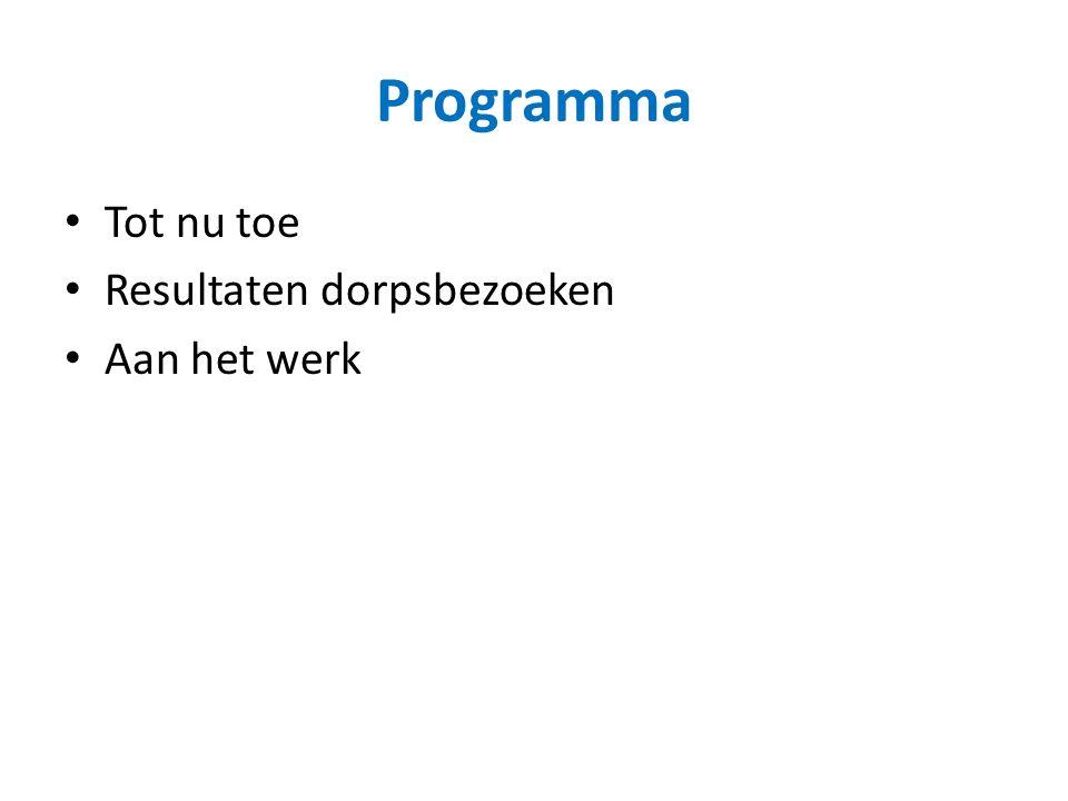 Programma Tot nu toe Resultaten dorpsbezoeken Aan het werk