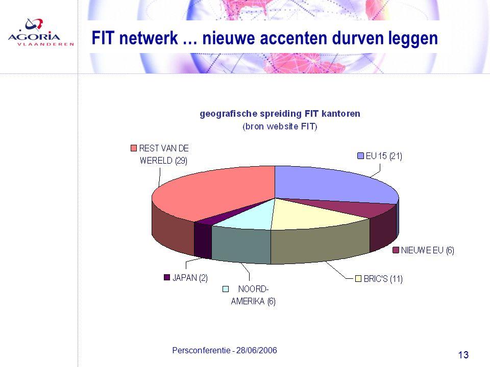 13 Persconferentie - 28/06/2006 FIT netwerk … nieuwe accenten durven leggen