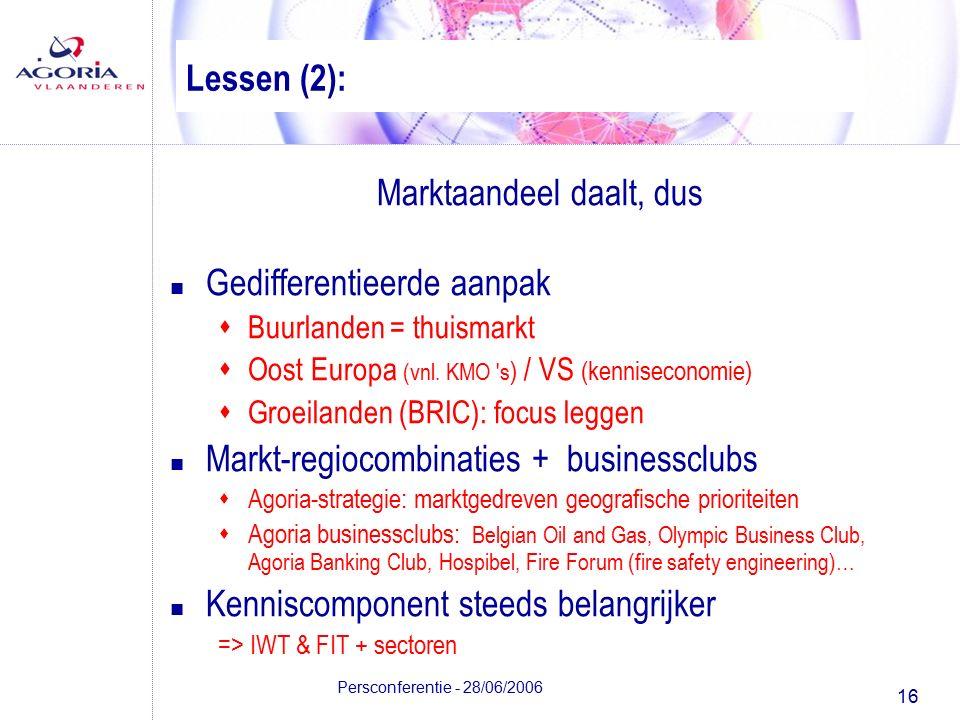 16 Persconferentie - 28/06/2006 Lessen (2): Marktaandeel daalt, dus n Gedifferentieerde aanpak sBuurlanden = thuismarkt sOost Europa (vnl.