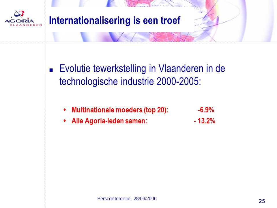 25 Persconferentie - 28/06/2006 Internationalisering is een troef n Evolutie tewerkstelling in Vlaanderen in de technologische industrie 2000-2005: s Multinationale moeders (top 20): -6.9% s Alle Agoria-leden samen: - 13.2%