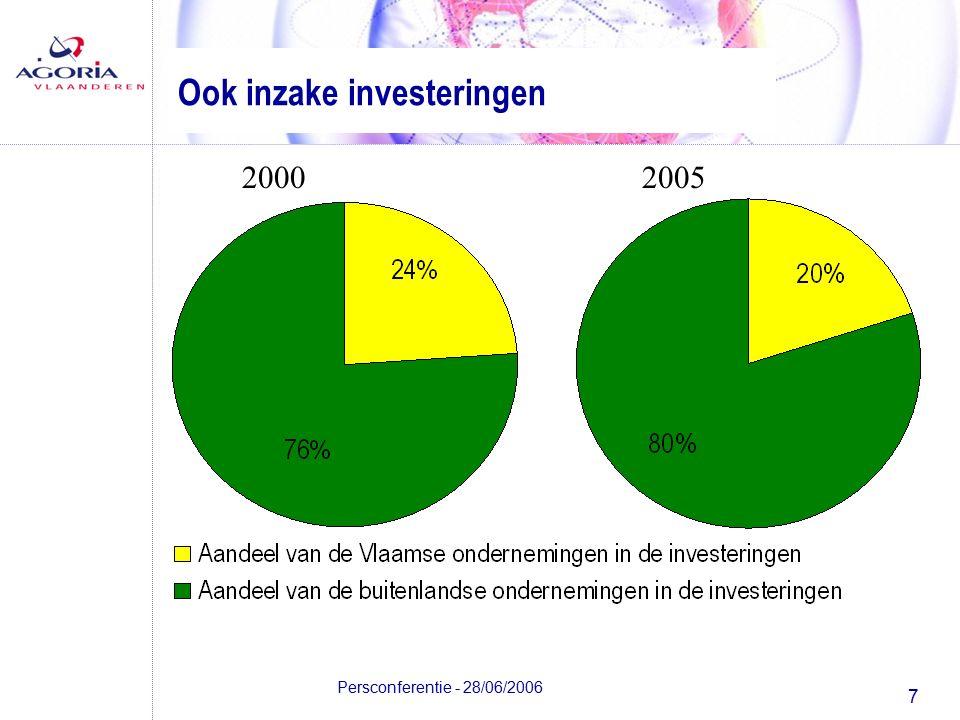 7 Persconferentie - 28/06/2006 Ook inzake investeringen 20002005