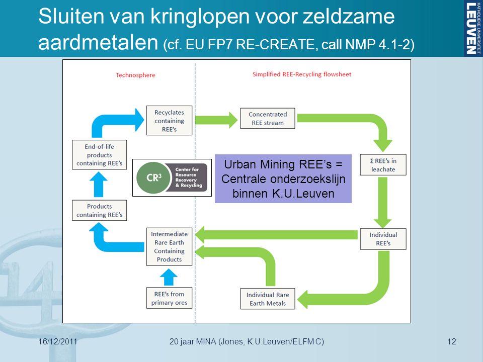 Sluiten van kringlopen voor zeldzame aardmetalen (cf.