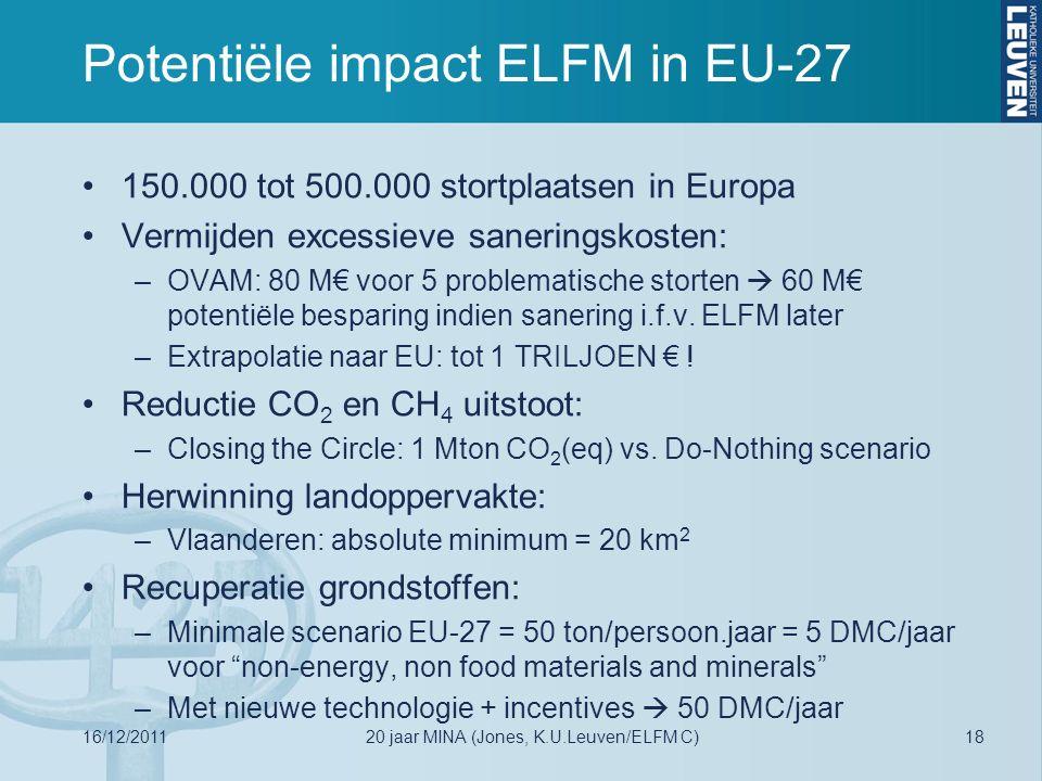 Potentiële impact ELFM in EU-27 150.000 tot 500.000 stortplaatsen in Europa Vermijden excessieve saneringskosten: –OVAM: 80 M€ voor 5 problematische storten  60 M€ potentiële besparing indien sanering i.f.v.