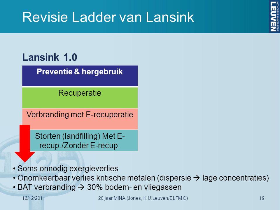 Lansink 1.0 Revisie Ladder van Lansink Soms onnodig exergieverlies Onomkeerbaar verlies kritische metalen (dispersie  lage concentraties) BAT verbranding  30% bodem- en vliegassen Preventie & hergebruik Recuperatie Verbranding met E-recuperatie Storten (landfilling) Met E- recup./Zonder E-recup.