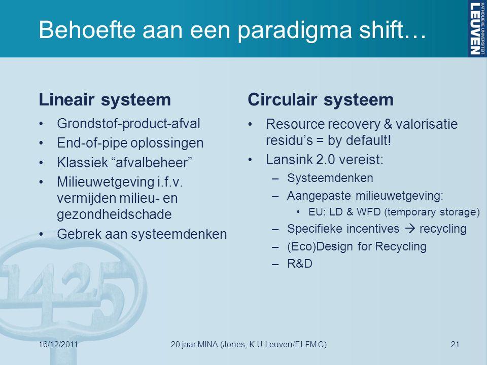 Lineair systeem Grondstof-product-afval End-of-pipe oplossingen Klassiek afvalbeheer Milieuwetgeving i.f.v.