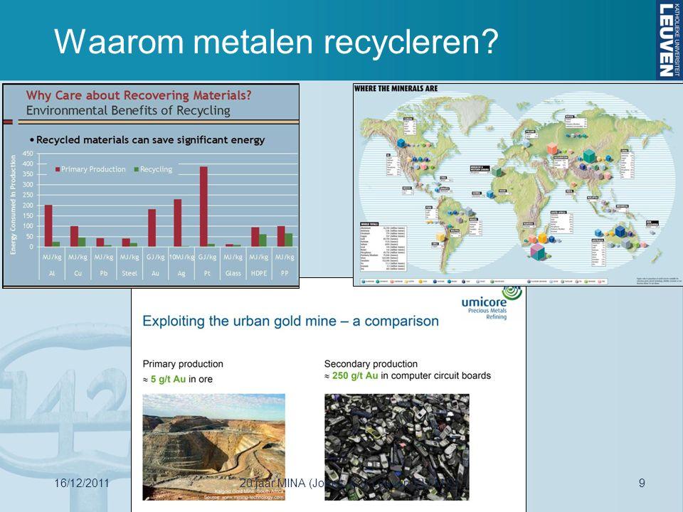 Waarom metalen recycleren? 16/12/2011920 jaar MINA (Jones, K.U.Leuven/ELFM C)