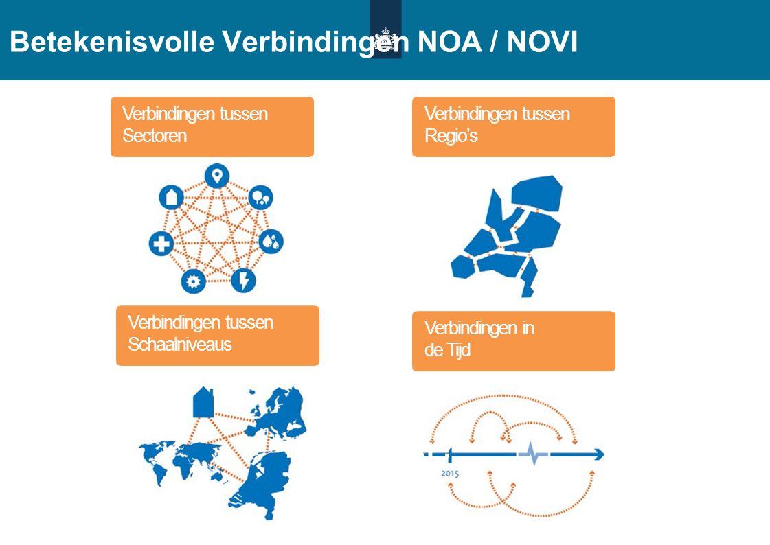 Betekenisvolle Verbindingen NOA / NOVI Verbindingen tussen Sectoren Hoe verder.