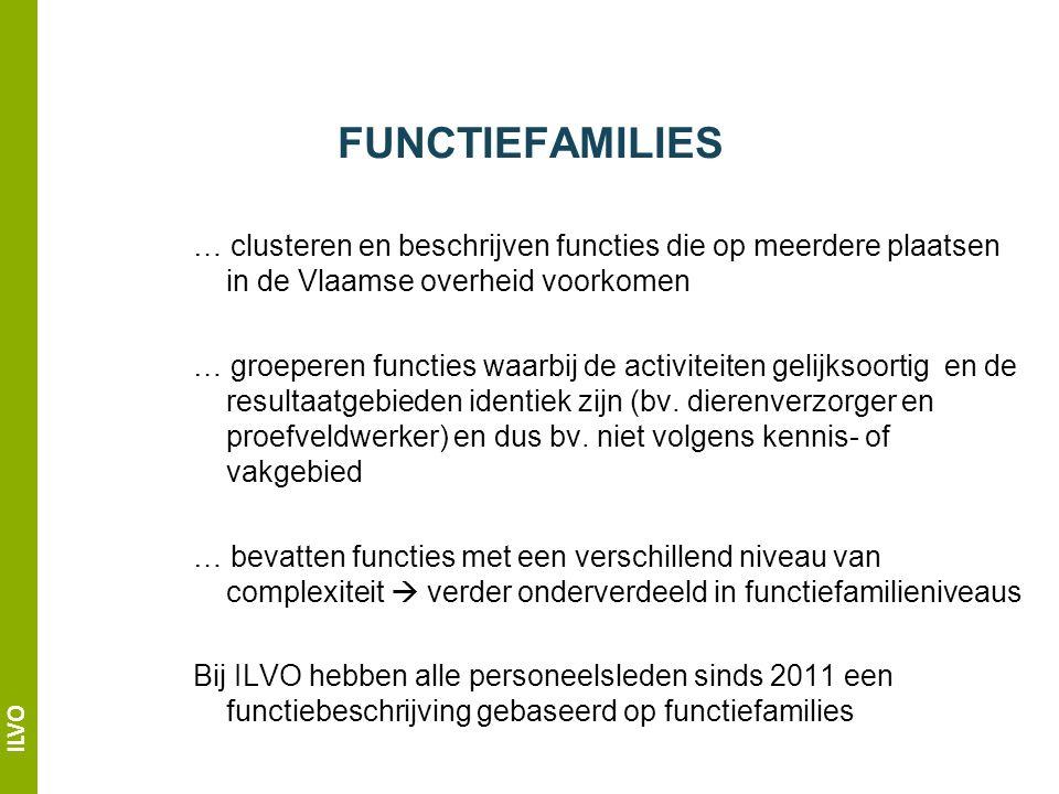 ILVO FUNCTIEFAMILIES … clusteren en beschrijven functies die op meerdere plaatsen in de Vlaamse overheid voorkomen … groeperen functies waarbij de activiteiten gelijksoortig en de resultaatgebieden identiek zijn (bv.