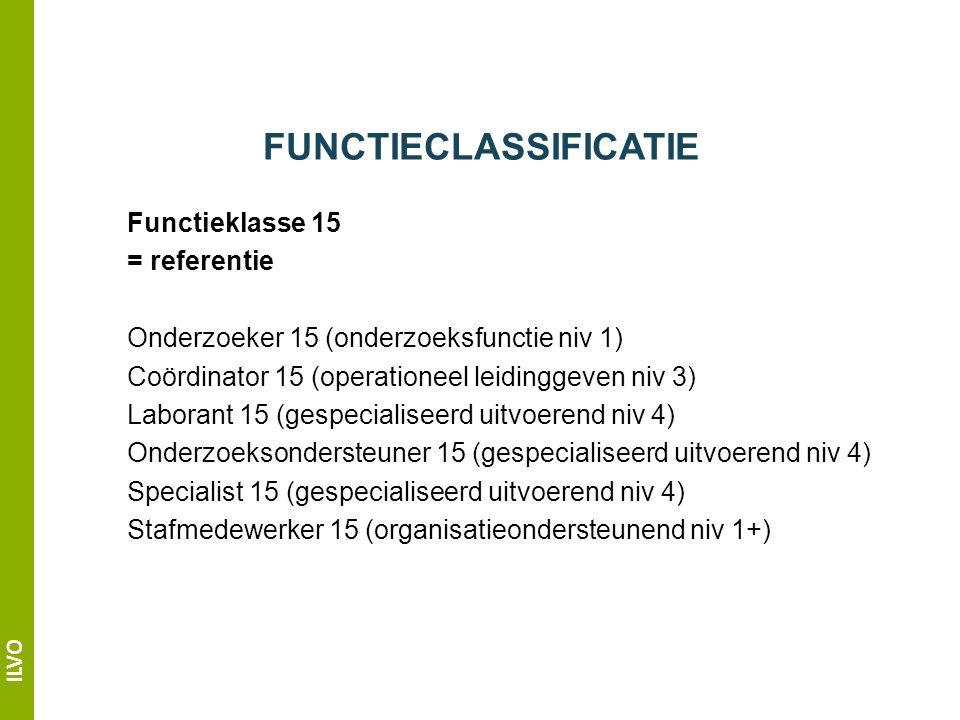 ILVO FUNCTIECLASSIFICATIE Functieklasse 15 = referentie Onderzoeker 15 (onderzoeksfunctie niv 1) Coördinator 15 (operationeel leidinggeven niv 3) Laborant 15 (gespecialiseerd uitvoerend niv 4) Onderzoeksondersteuner 15 (gespecialiseerd uitvoerend niv 4) Specialist 15 (gespecialiseerd uitvoerend niv 4) Stafmedewerker 15 (organisatieondersteunend niv 1+)