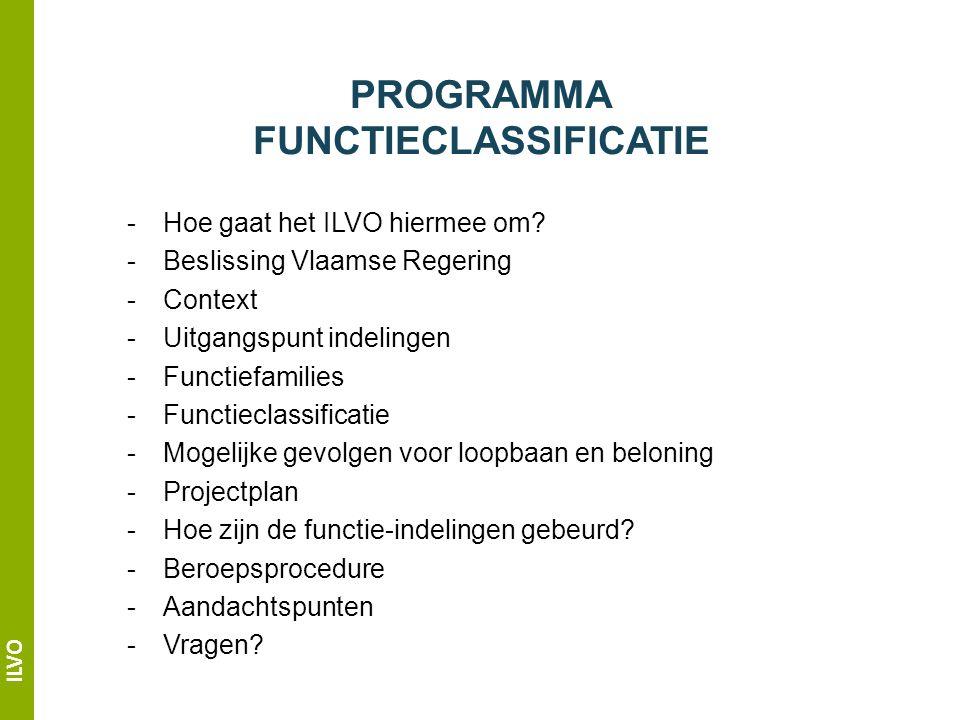ILVO PROGRAMMA FUNCTIECLASSIFICATIE -Hoe gaat het ILVO hiermee om.