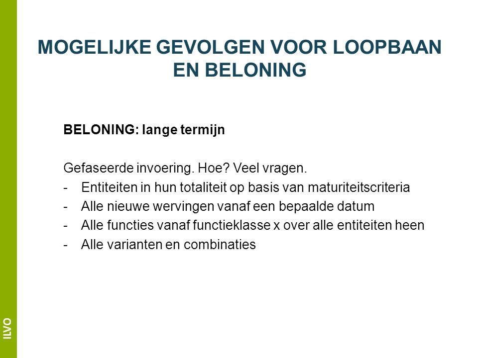 ILVO MOGELIJKE GEVOLGEN VOOR LOOPBAAN EN BELONING BELONING: lange termijn Gefaseerde invoering.