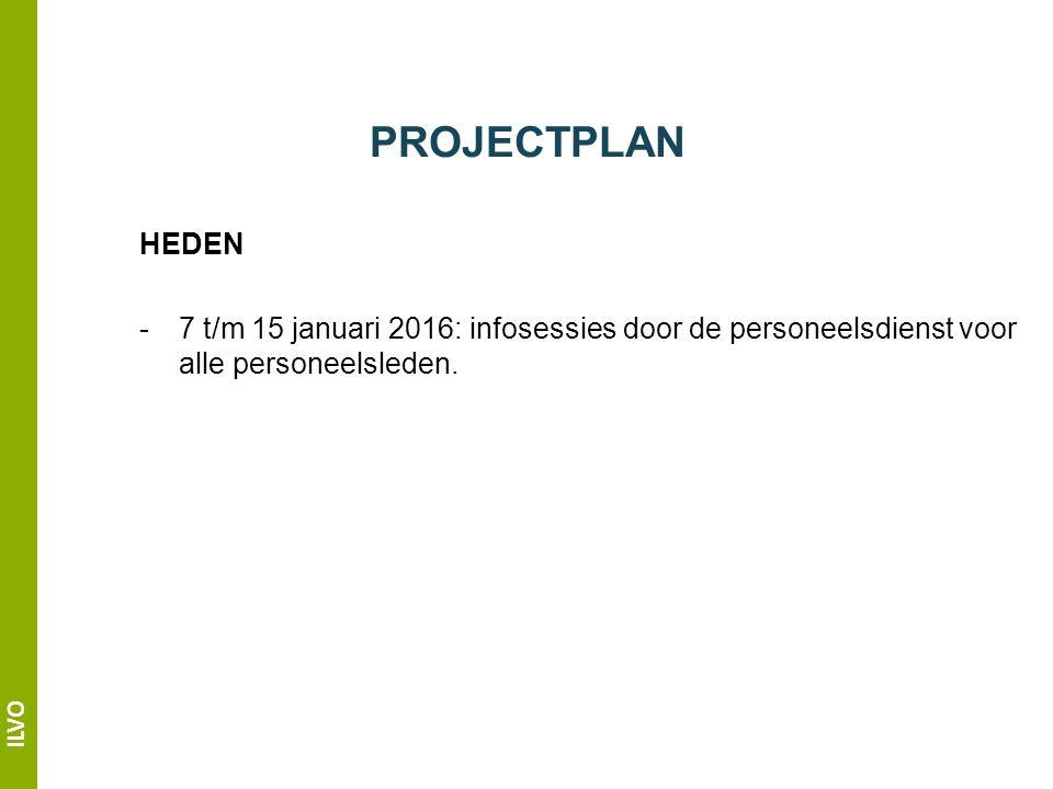ILVO PROJECTPLAN HEDEN -7 t/m 15 januari 2016: infosessies door de personeelsdienst voor alle personeelsleden.