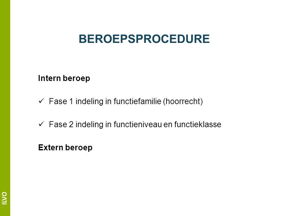 ILVO BEROEPSPROCEDURE Intern beroep Fase 1 indeling in functiefamilie (hoorrecht) Fase 2 indeling in functieniveau en functieklasse Extern beroep