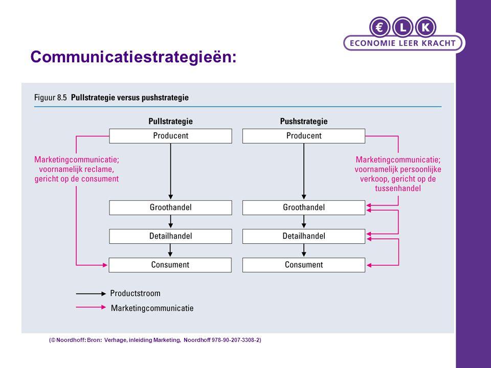 Communicatiestrategieën: (© Noordhoff: Bron: Verhage, inleiding Marketing, Noordhoff 978-90-207-3308-2)