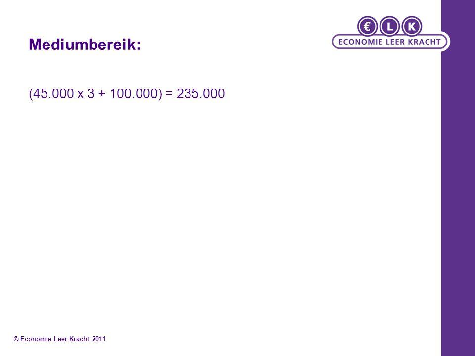 Mediumbereik: (45.000 x 3 + 100.000) = 235.000 © Economie Leer Kracht 2011