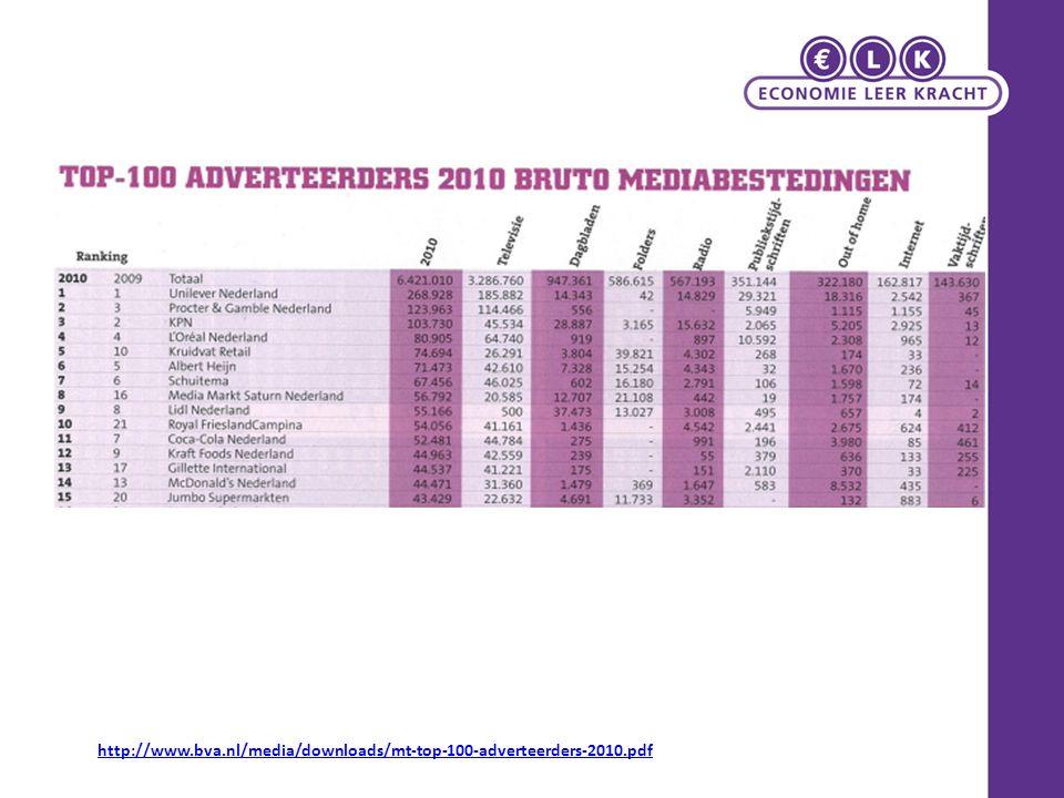 http://www.bva.nl/media/downloads/mt-top-100-adverteerders-2010.pdf