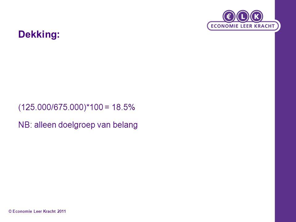 (125.000/675.000)*100 = 18.5% NB: alleen doelgroep van belang Dekking: © Economie Leer Kracht 2011