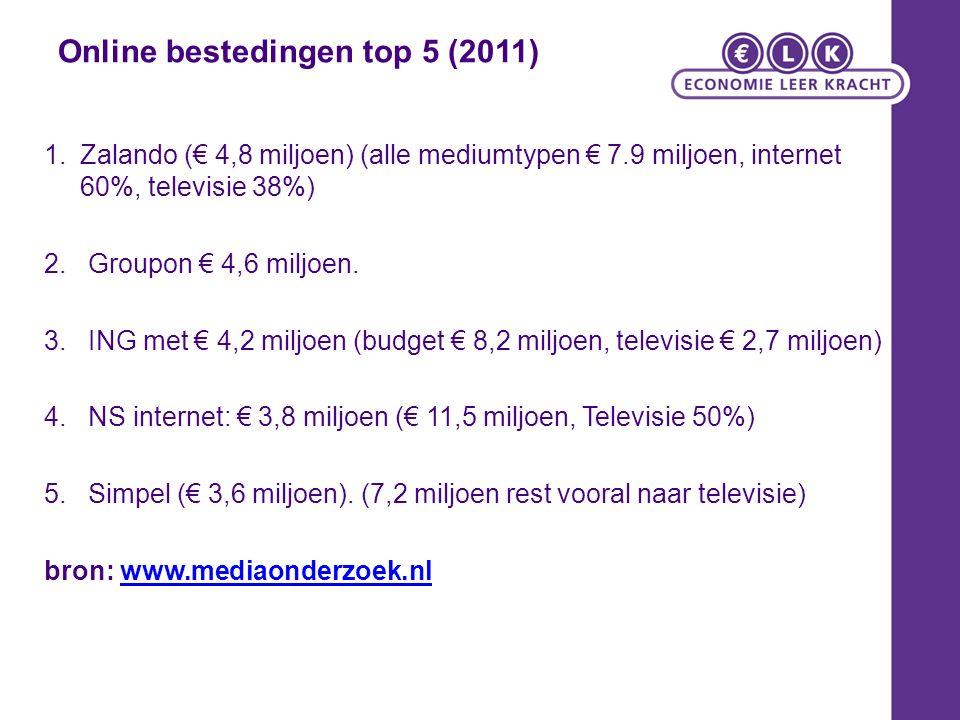 Online bestedingen top 5 (2011) 1.Zalando (€ 4,8 miljoen) (alle mediumtypen € 7.9 miljoen, internet 60%, televisie 38%) 2.