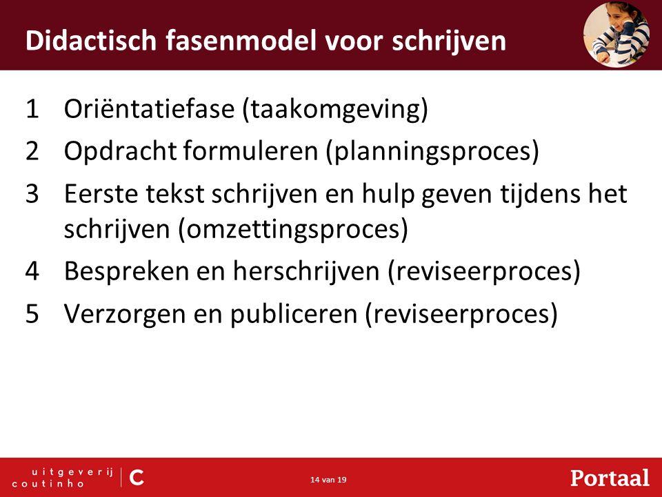 14 van 19 Didactisch fasenmodel voor schrijven 1Oriëntatiefase (taakomgeving) 2Opdracht formuleren (planningsproces) 3Eerste tekst schrijven en hulp g