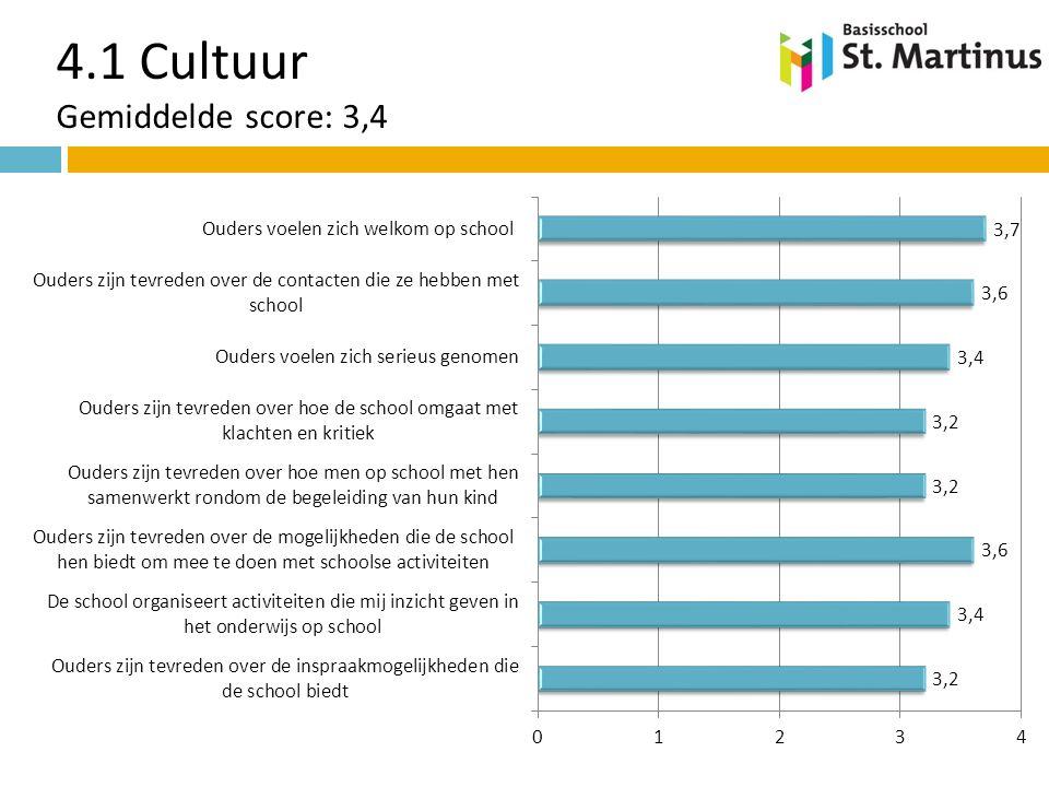 4.1 Cultuur Gemiddelde score: 3,4
