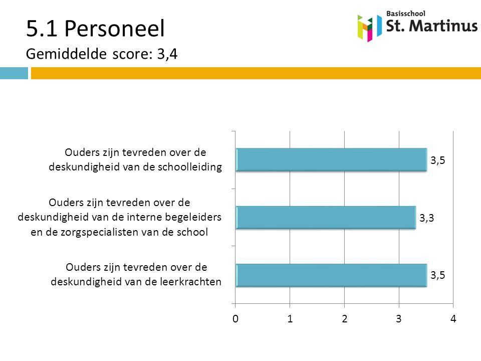 5.1 Personeel Gemiddelde score: 3,4