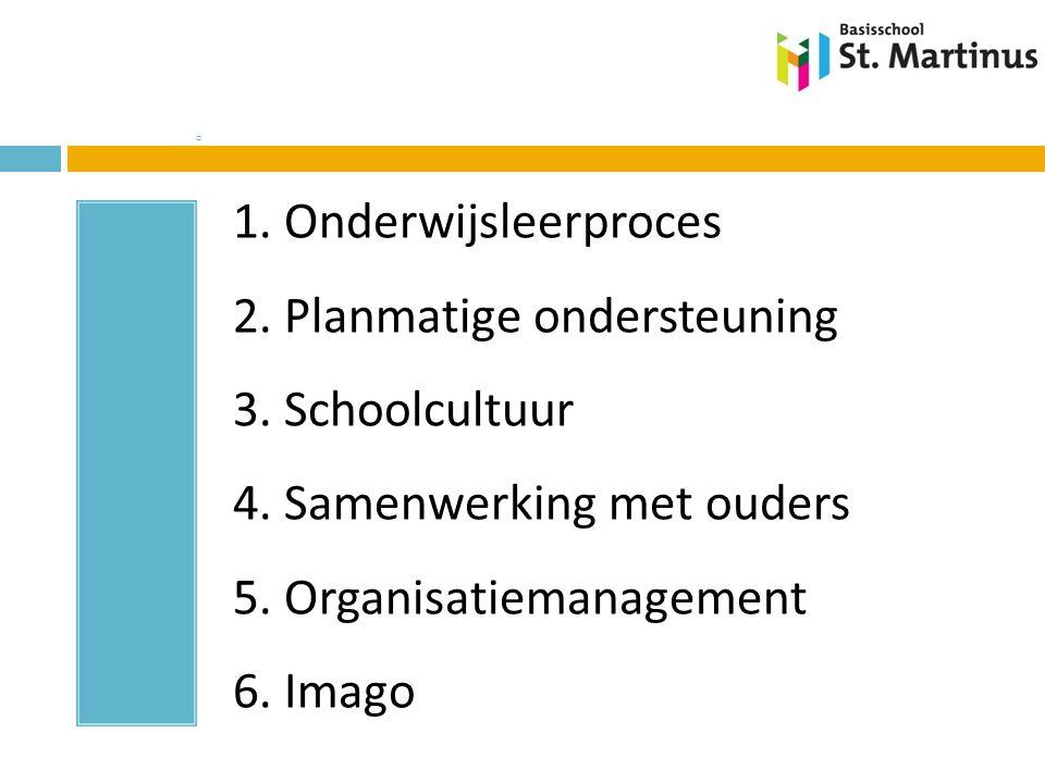 1. Onderwijsleerproces 2. Planmatige ondersteuning 3. Schoolcultuur 4. Samenwerking met ouders 5. Organisatiemanagement 6. Imago