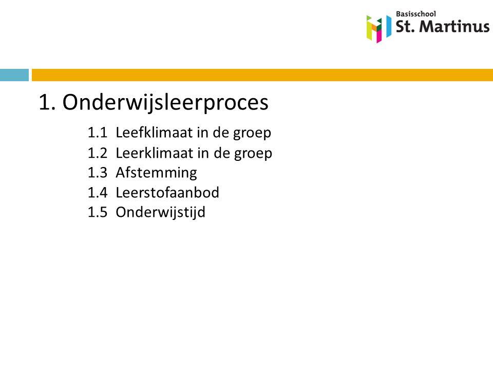 1. Onderwijsleerproces 1.1 Leefklimaat in de groep 1.2 Leerklimaat in de groep 1.3 Afstemming 1.4 Leerstofaanbod 1.5 Onderwijstijd