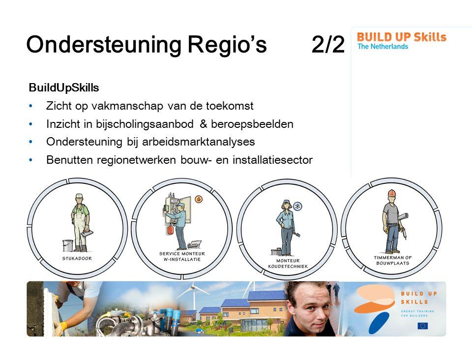 Ondersteuning Regio's 2/2 BuildUpSkills Zicht op vakmanschap van de toekomst Inzicht in bijscholingsaanbod & beroepsbeelden Ondersteuning bij arbeidsmarktanalyses Benutten regionetwerken bouw- en installatiesector