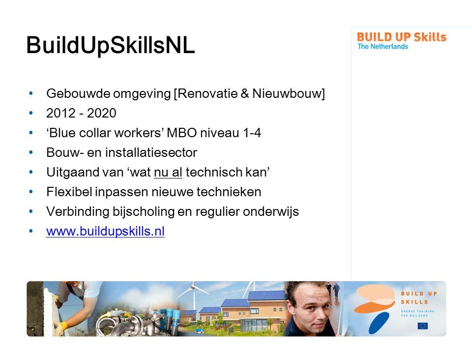 Gebouwde omgeving [Renovatie & Nieuwbouw] 2012 - 2020 'Blue collar workers' MBO niveau 1-4 Bouw- en installatiesector Uitgaand van 'wat nu al technisc