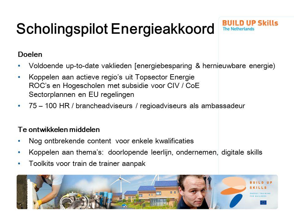 Scholingspilot Energieakkoord Doelen Voldoende up-to-date vaklieden [energiebesparing & hernieuwbare energie) Koppelen aan actieve regio's uit Topsector Energie ROC's en Hogescholen met subsidie voor CIV / CoE Sectorplannen en EU regelingen 75 – 100 HR / brancheadviseurs / regioadviseurs als ambassadeur Te ontwikkelen middelen Nog ontbrekende content voor enkele kwalificaties Koppelen aan thema's: doorlopende leerlijn, ondernemen, digitale skills Toolkits voor train de trainer aanpak